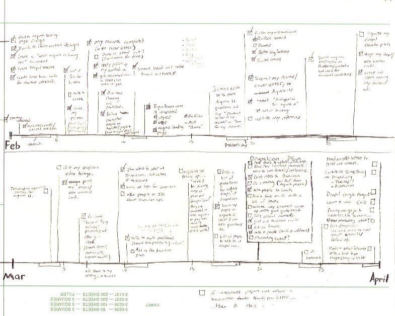 Photo of a detailed handwritten plan