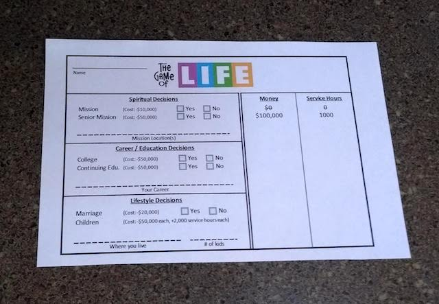 Photo of our game of life scorecard.