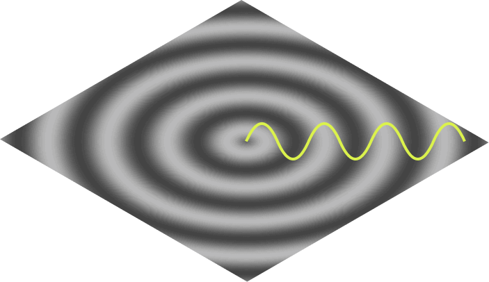 The sine wave, superimposed on our ripple.