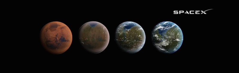 Terraformation of Mars