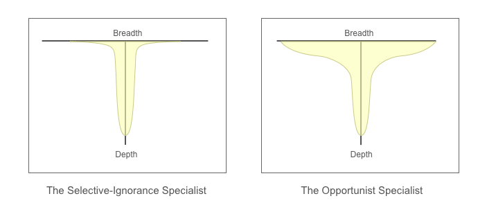 The t-shaped skills of selective-ignorance specialists vs opportunist specialists