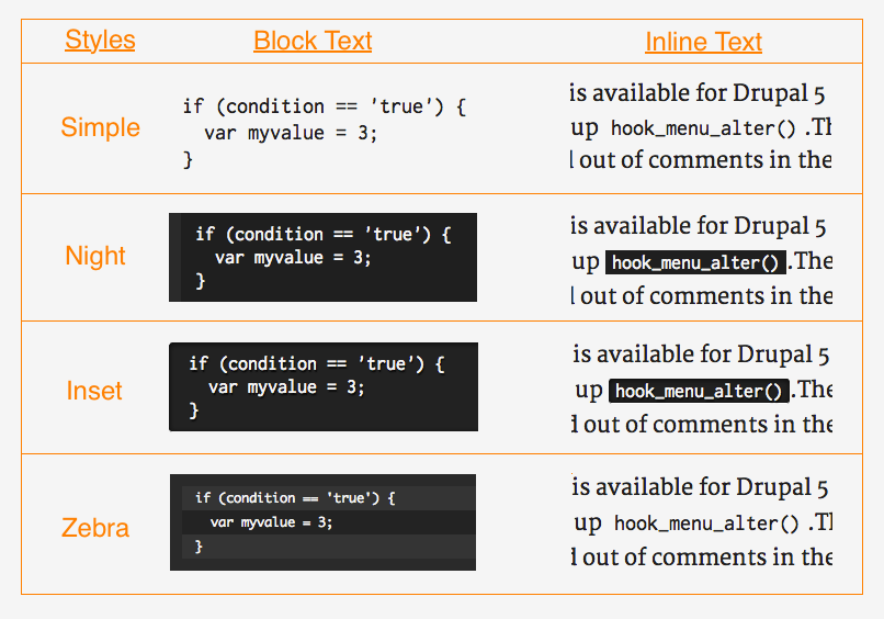 Image showing examples of the four code snippet styles